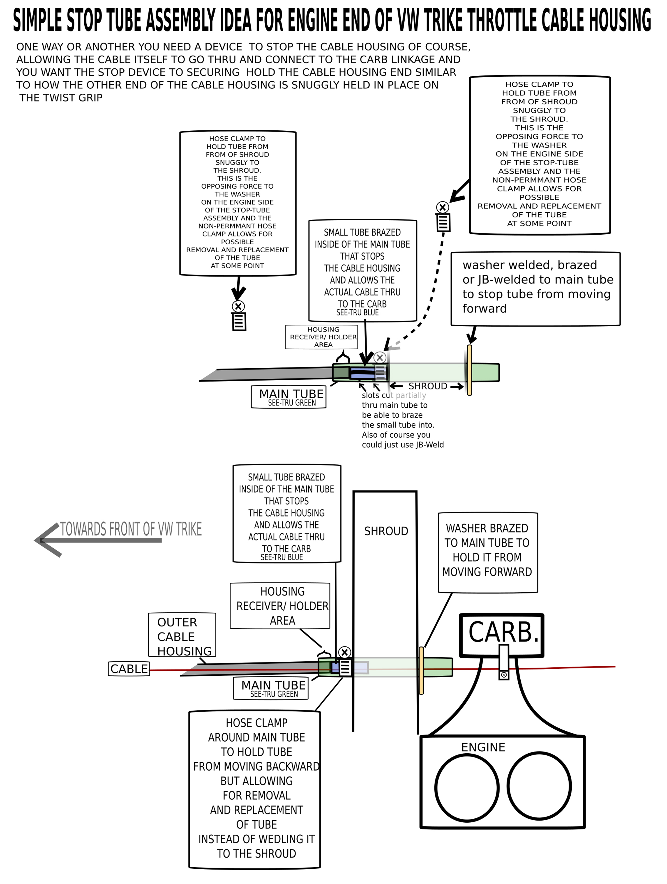 Vw Trike Throttle Cable Wiring Diagram For Harley Universal With Free Shipping In Usa Only